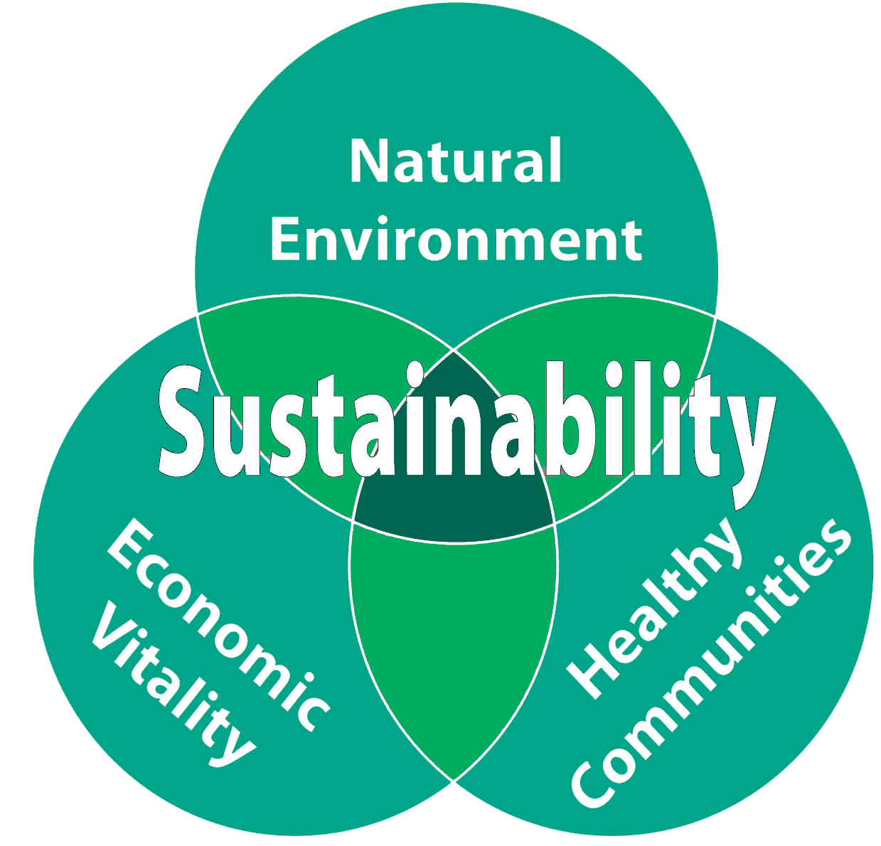 thesis on environmental economics Environmental economics concentration adviser: lynne lewis methods in the environmental economics include applied statistics quantitative skills will be learned in all courses and students will learn about data analysis and policy analysis.
